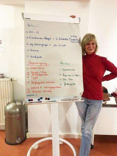 Anne-Flip-Chart